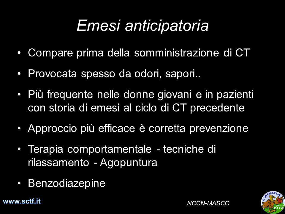 Emesi anticipatoria Compare prima della somministrazione di CT