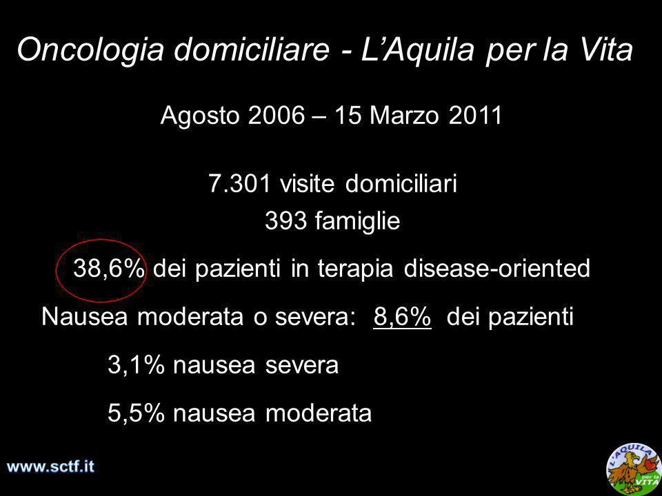 Oncologia domiciliare - L'Aquila per la Vita