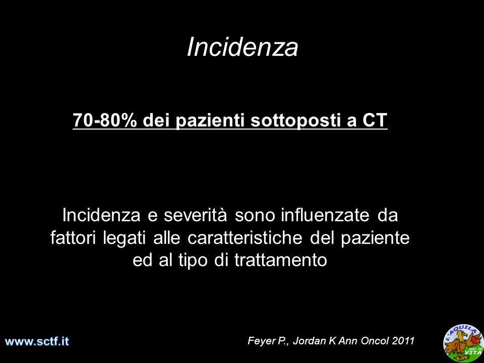 70-80% dei pazienti sottoposti a CT