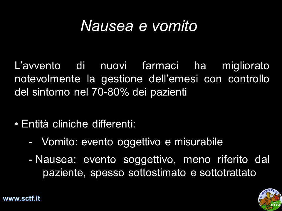 Nausea e vomito L'avvento di nuovi farmaci ha migliorato notevolmente la gestione dell'emesi con controllo del sintomo nel 70-80% dei pazienti.