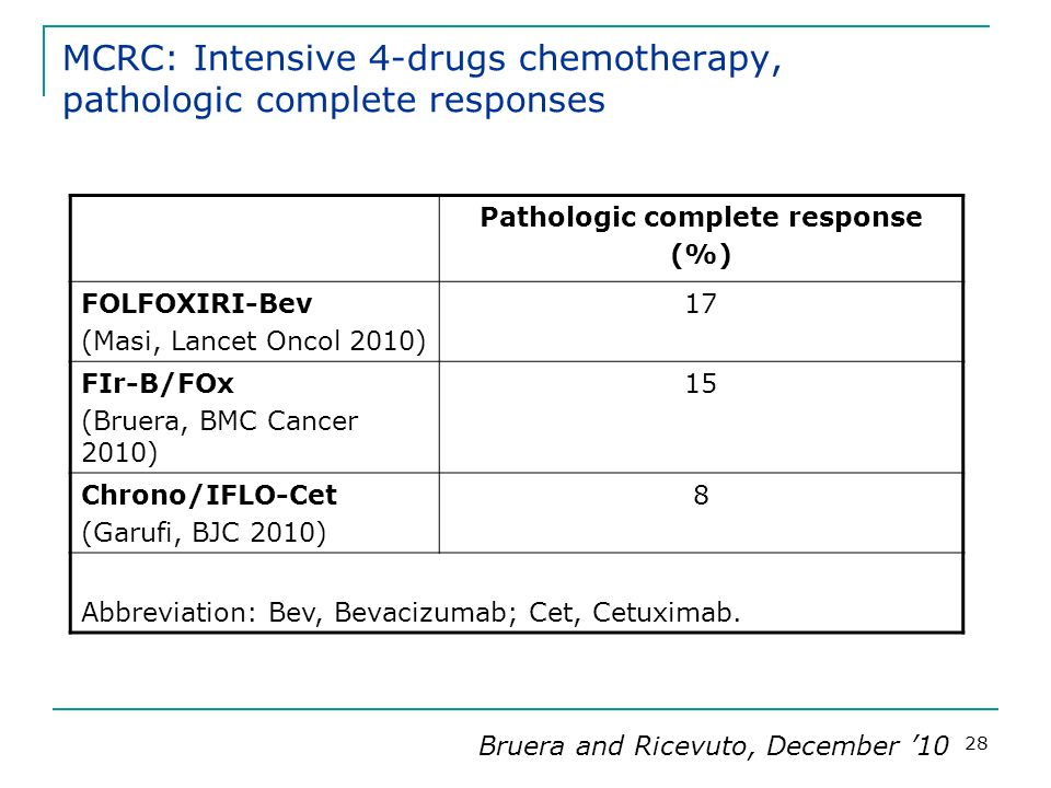 MCRC: Intensive 4-drugs chemotherapy, pathologic complete responses