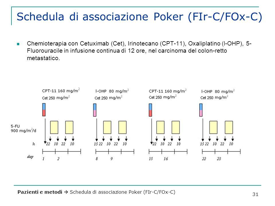 Schedula di associazione Poker (FIr-C/FOx-C)