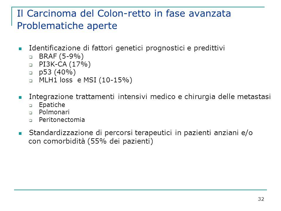 Il Carcinoma del Colon-retto in fase avanzata Problematiche aperte