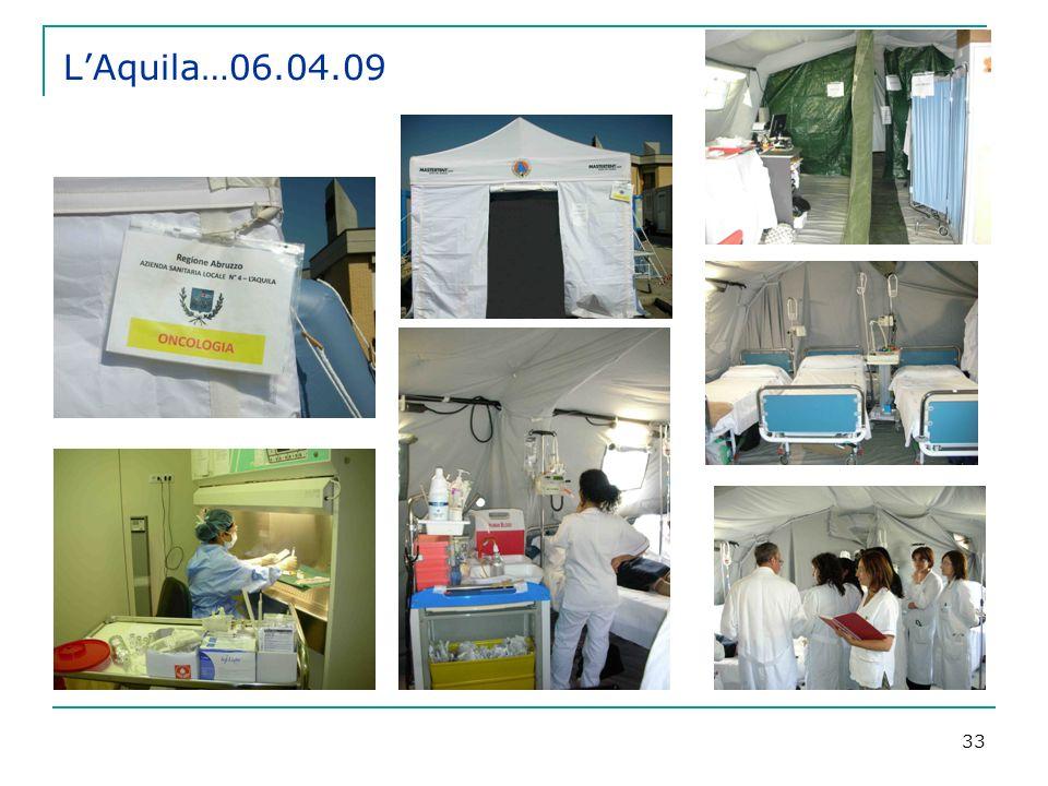 L'Aquila…06.04.09