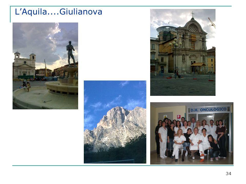 L'Aquila....Giulianova