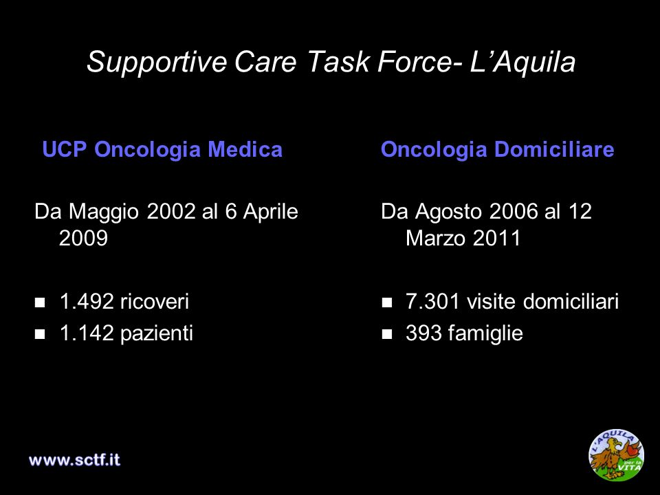 Supportive Care Task Force- L'Aquila