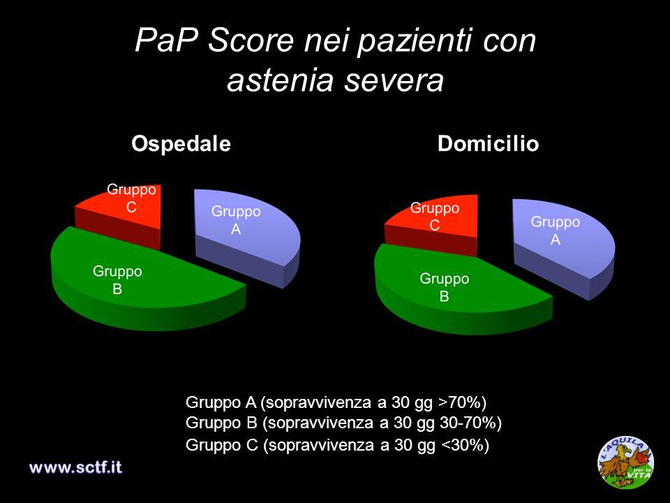 PaP Score nei pazienti con astenia severa