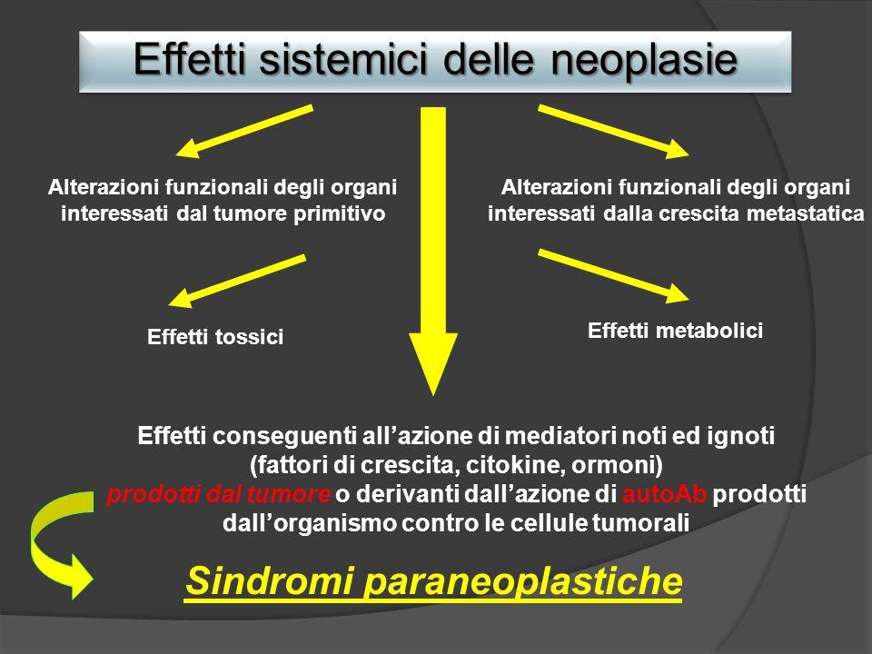 Alterazioni funzionali degli organi interessati dal tumore primitivo