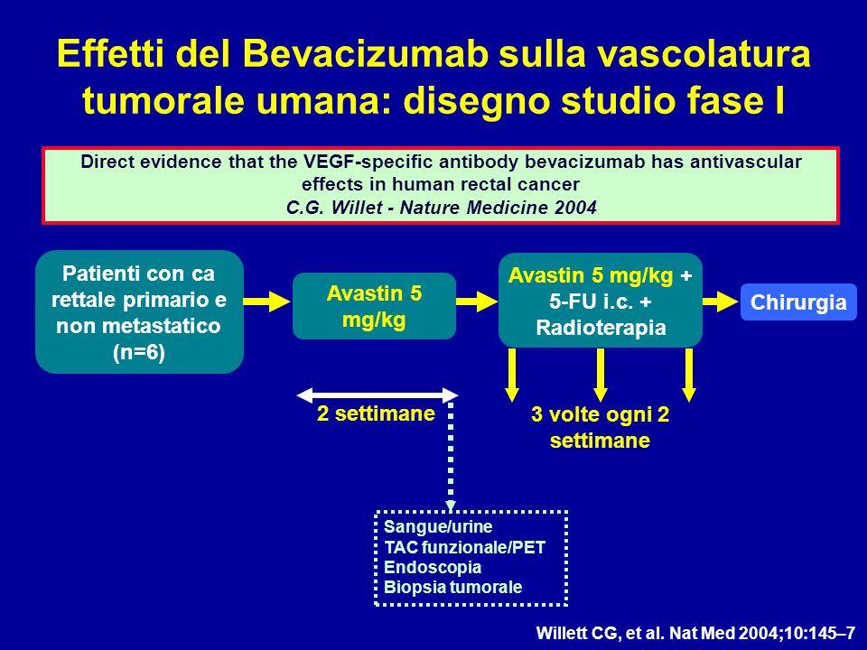 Effetti del Bevacizumab sulla vascolatura tumorale umana: disegno studio fase I