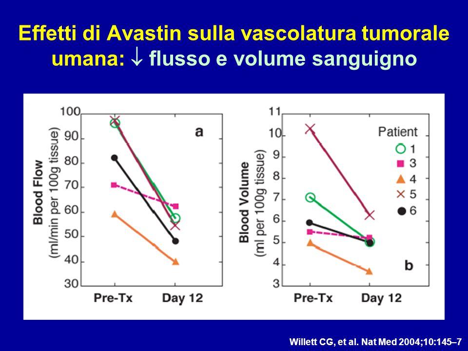 Effetti di Avastin sulla vascolatura tumorale umana:  flusso e volume sanguigno