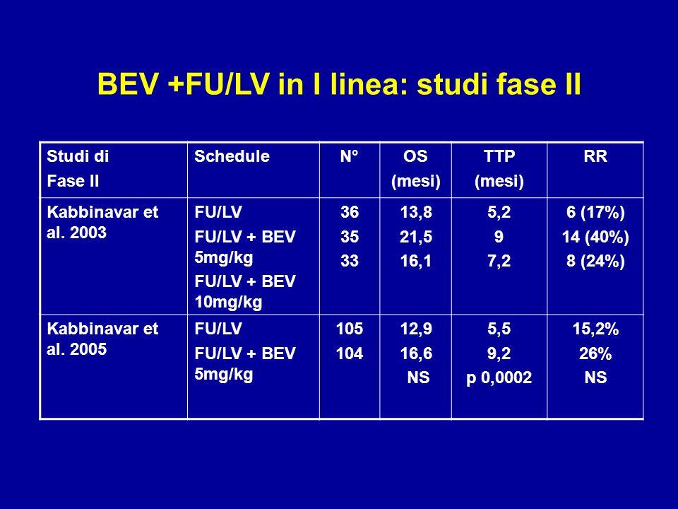 BEV +FU/LV in I linea: studi fase II