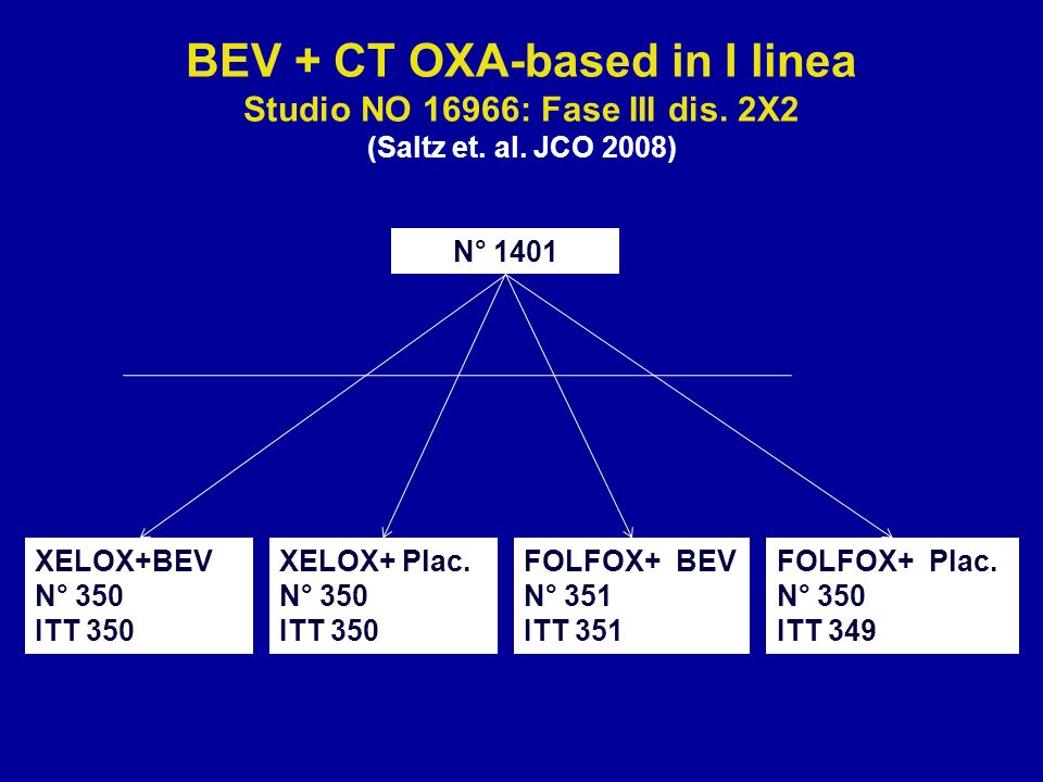 BEV + CT OXA-based in I linea Studio NO 16966: Fase III dis. 2X2