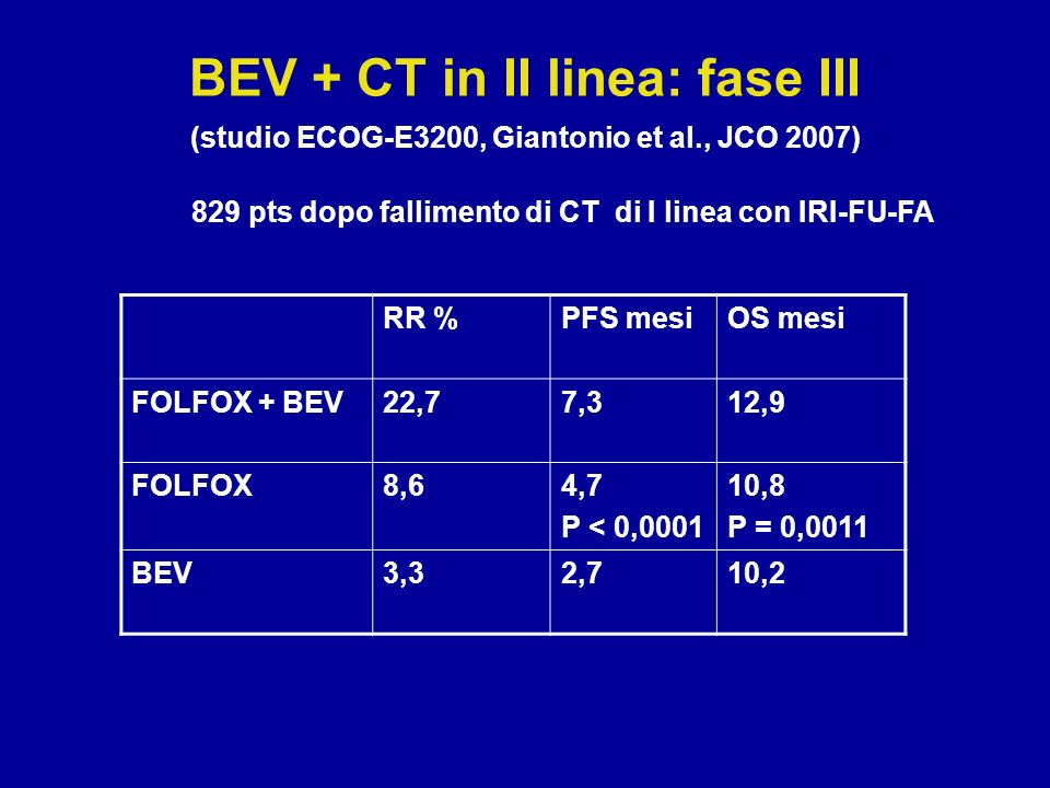 BEV + CT in II linea: fase III (studio ECOG-E3200, Giantonio et al