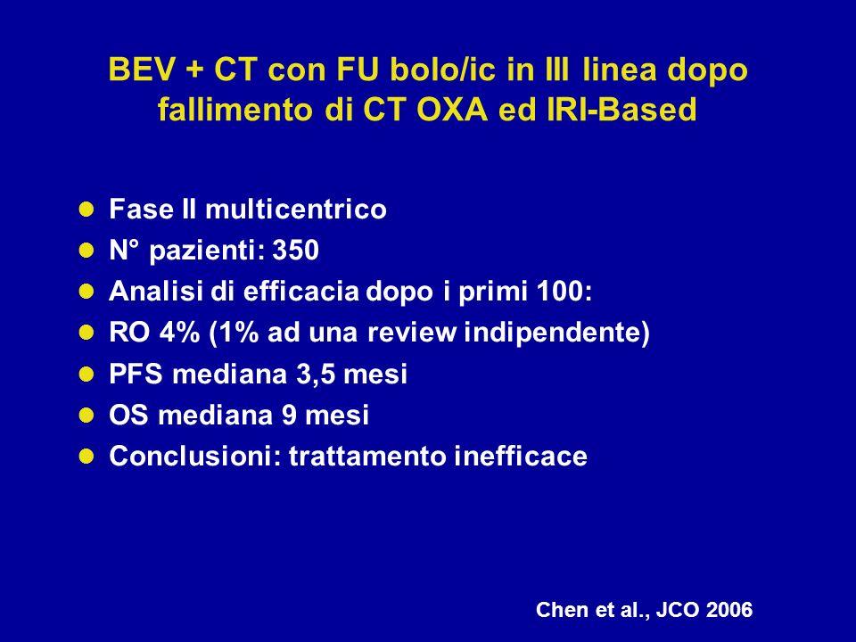 BEV + CT con FU bolo/ic in III linea dopo fallimento di CT OXA ed IRI-Based