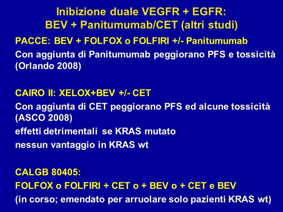 Inibizione duale VEGFR + EGFR: BEV + Panitumumab/CET (altri studi)