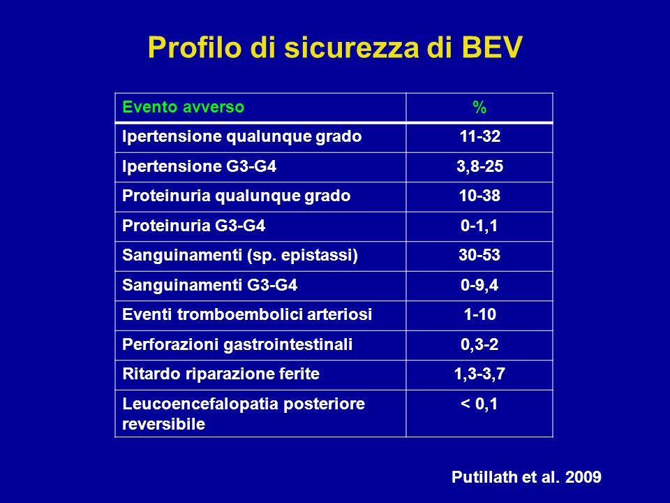 Profilo di sicurezza di BEV