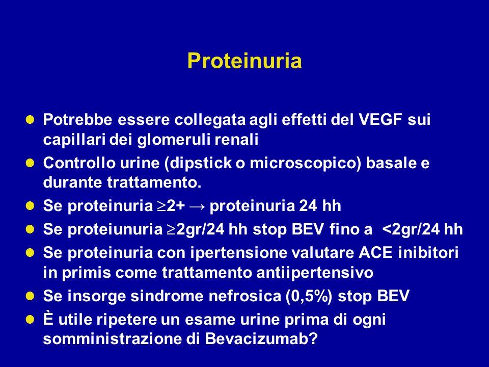 Proteinuria Potrebbe essere collegata agli effetti del VEGF sui capillari dei glomeruli renali.
