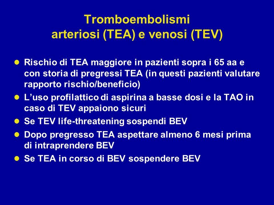 Tromboembolismi arteriosi (TEA) e venosi (TEV)