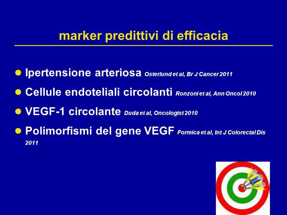 marker predittivi di efficacia
