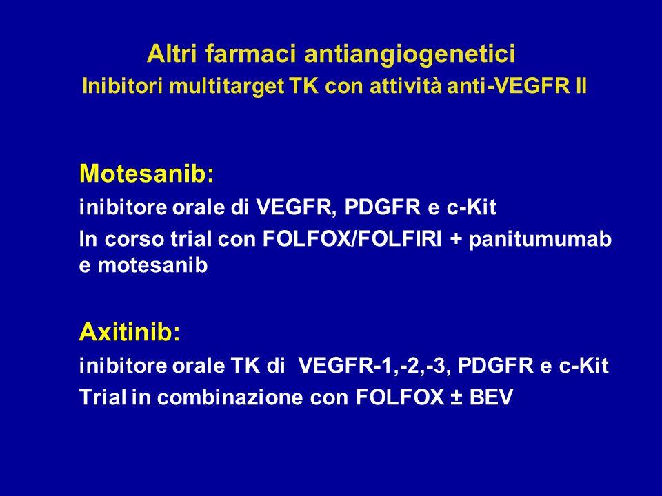 Altri farmaci antiangiogenetici Inibitori multitarget TK con attività anti-VEGFR II