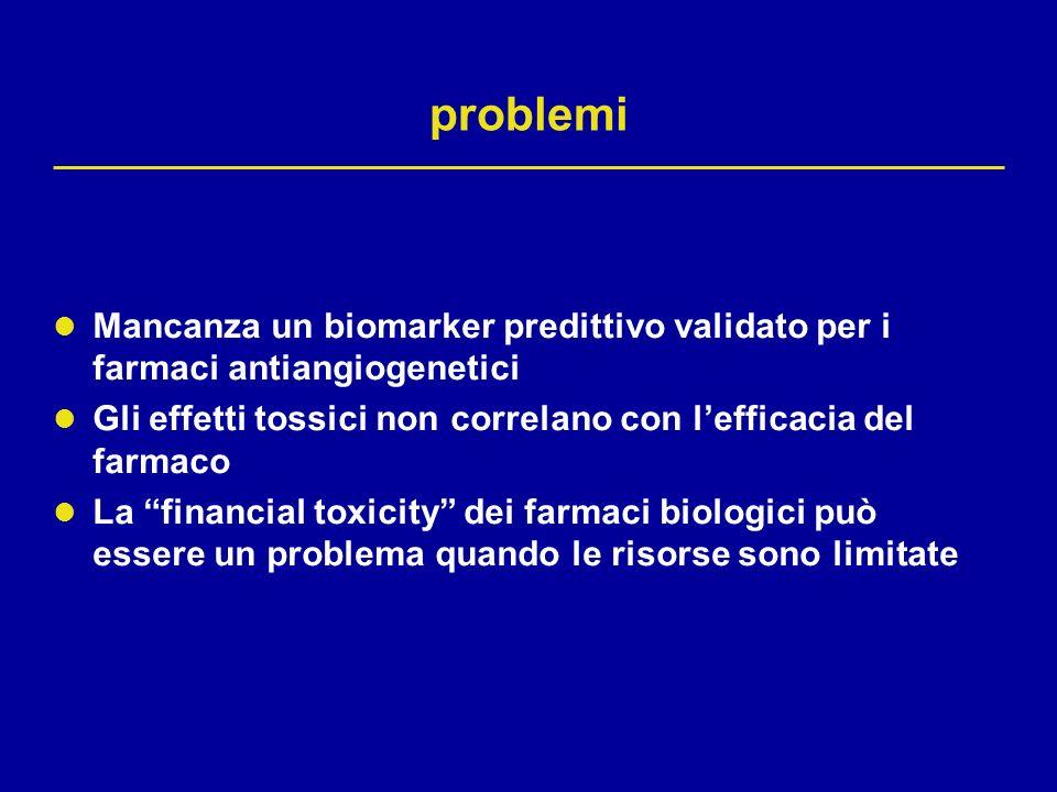 problemi Mancanza un biomarker predittivo validato per i farmaci antiangiogenetici. Gli effetti tossici non correlano con l'efficacia del farmaco.