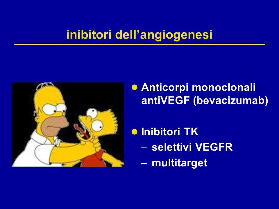 inibitori dell'angiogenesi