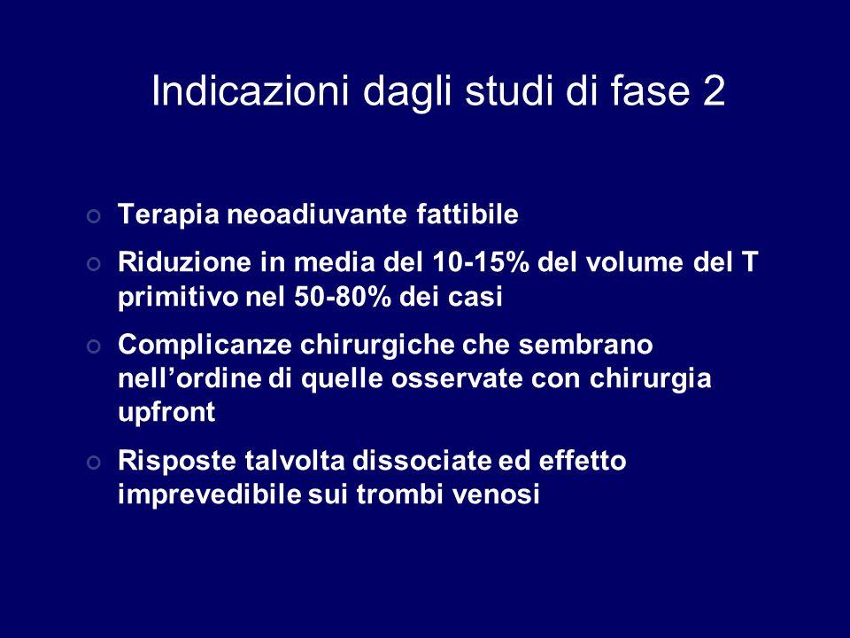 Indicazioni dagli studi di fase 2