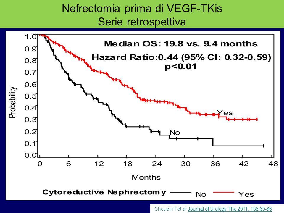 Nefrectomia prima di VEGF-TKis