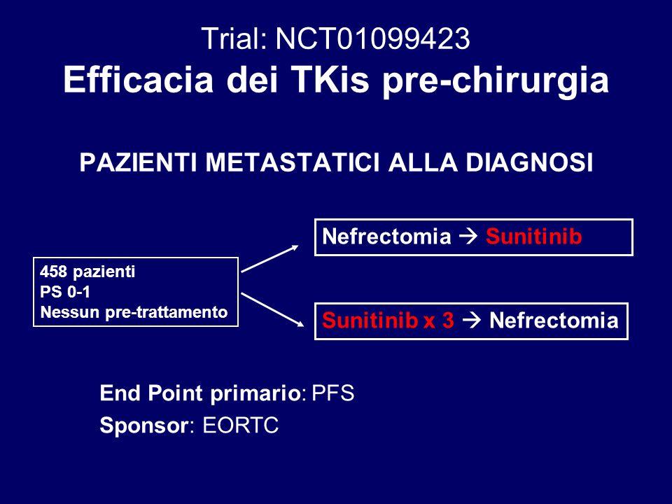 Trial: NCT01099423 Efficacia dei TKis pre-chirurgia PAZIENTI METASTATICI ALLA DIAGNOSI