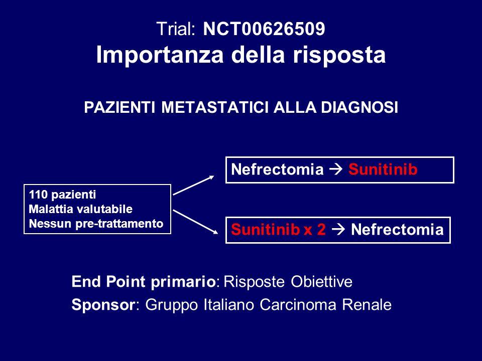 Trial: NCT00626509 Importanza della risposta PAZIENTI METASTATICI ALLA DIAGNOSI