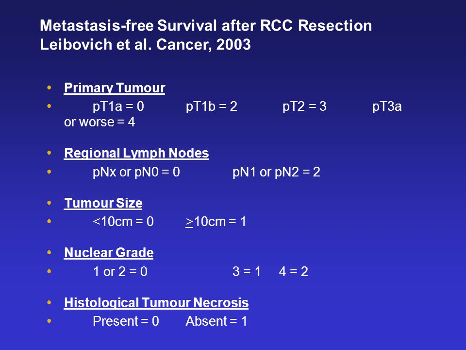 Metastasis-free Survival after RCC Resection Leibovich et al