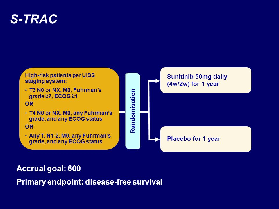 S-TRAC Accrual goal: 600 Primary endpoint: disease-free survival
