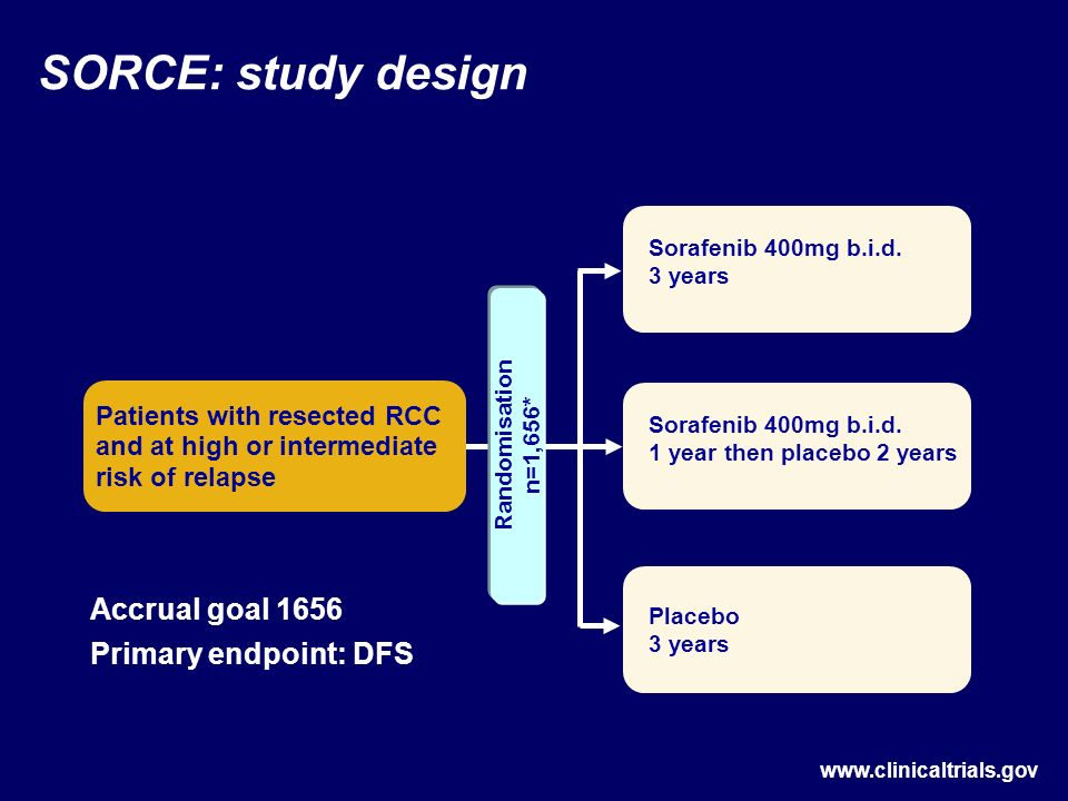 SORCE: study design Accrual goal 1656 Primary endpoint: DFS