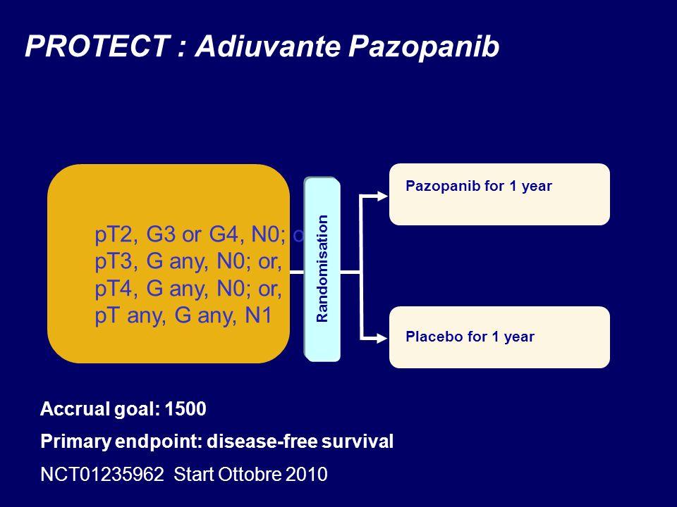 PROTECT : Adiuvante Pazopanib