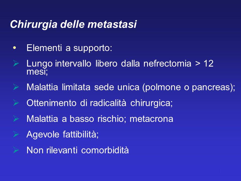 Chirurgia delle metastasi