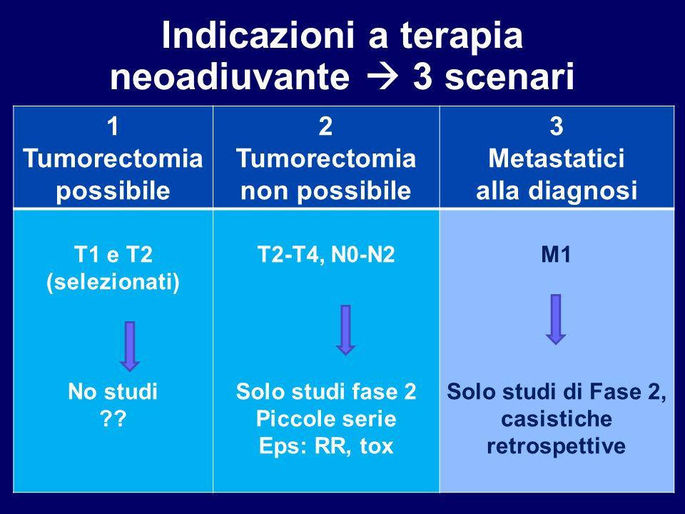 Indicazioni a terapia neoadiuvante  3 scenari