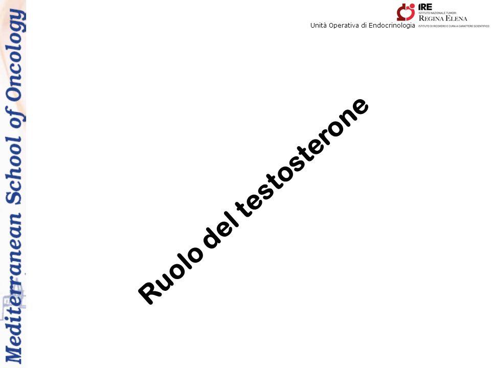 Ruolo del testosterone