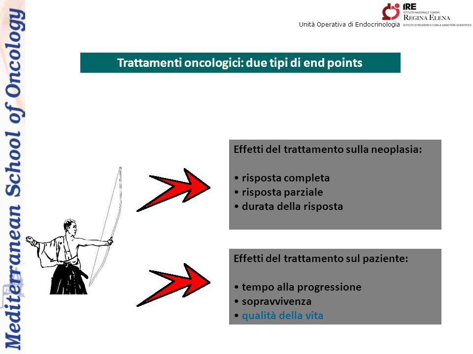 Trattamenti oncologici: due tipi di end points