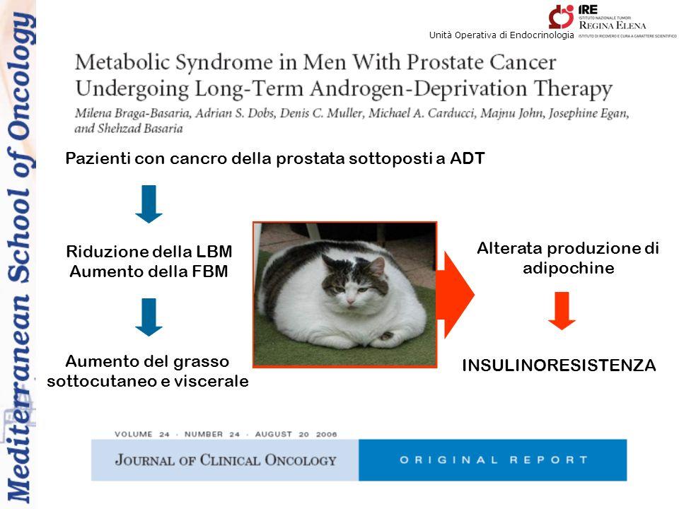 Pazienti con cancro della prostata sottoposti a ADT