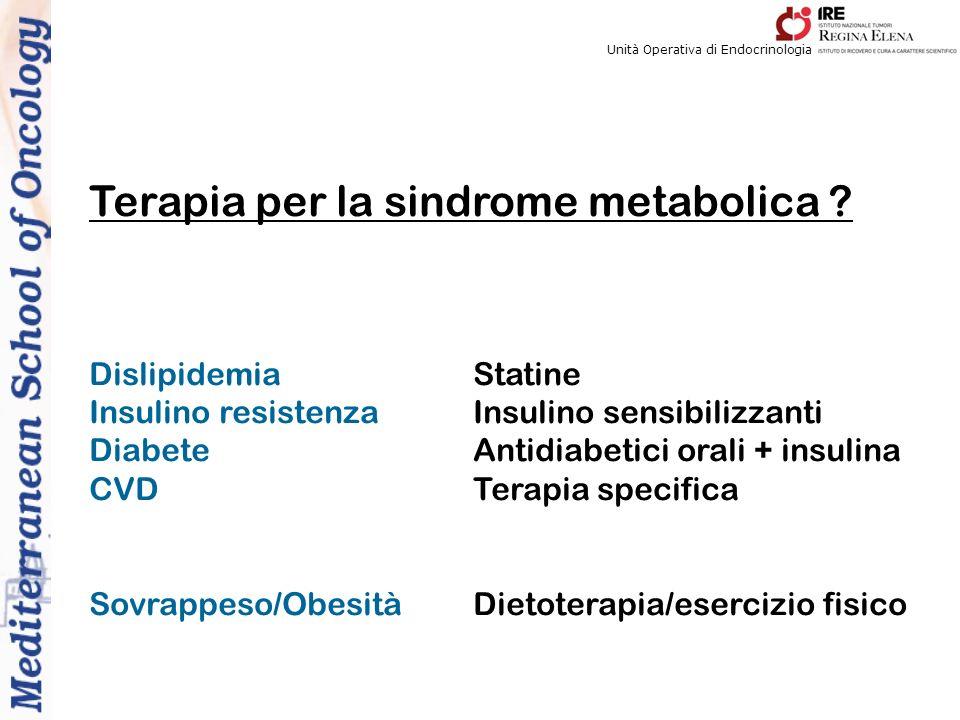 Terapia per la sindrome metabolica
