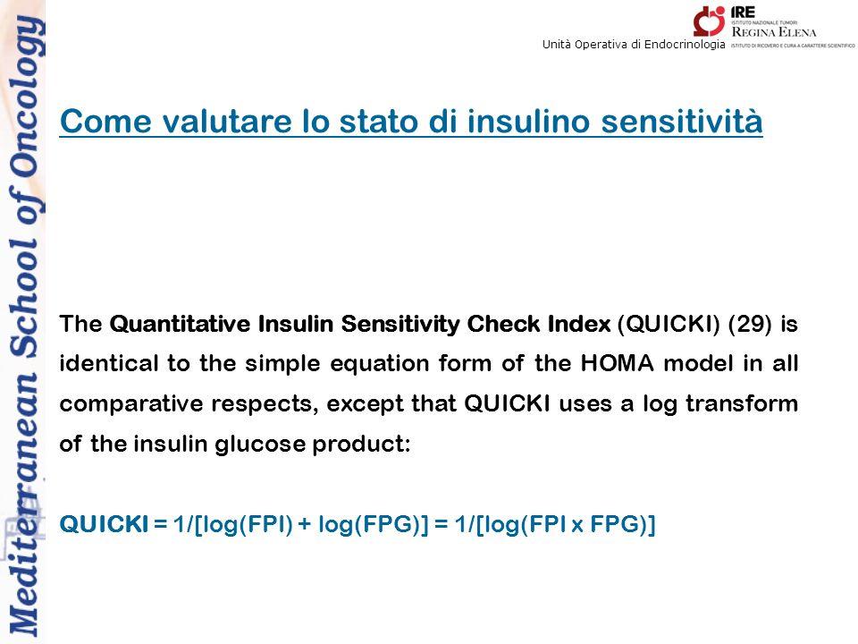 Come valutare lo stato di insulino sensitività