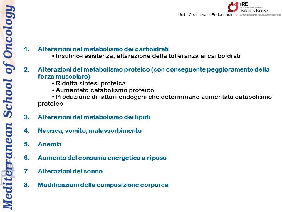 Alterazioni del metabolismo dei lipidi Nausea, vomito, malassorbimento
