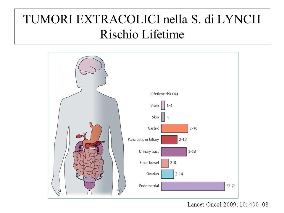 TUMORI EXTRACOLICI nella S. di LYNCH Rischio Lifetime
