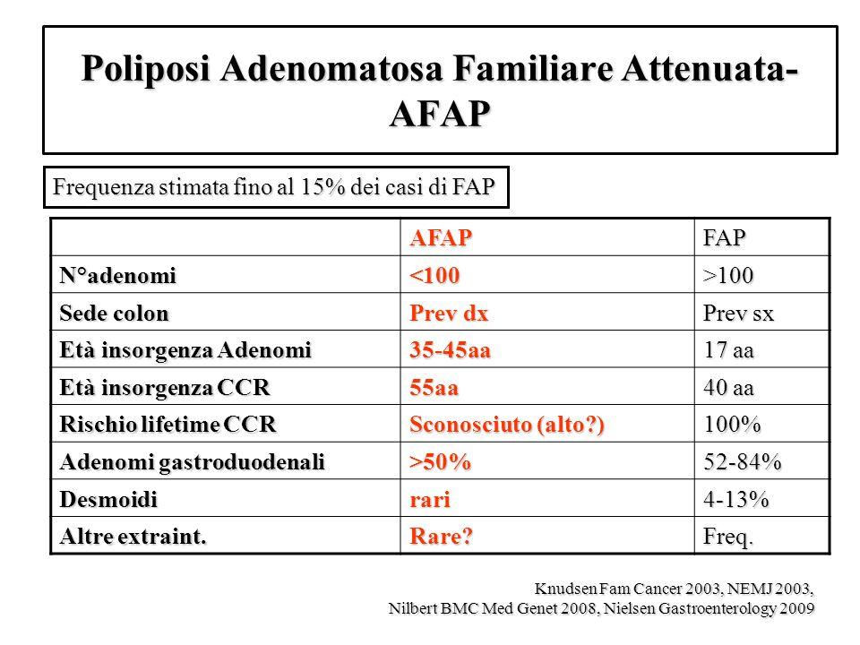 Poliposi Adenomatosa Familiare Attenuata- AFAP