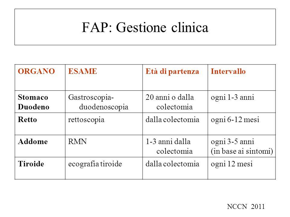 FAP: Gestione clinica ORGANO ESAME Età di partenza Intervallo Stomaco