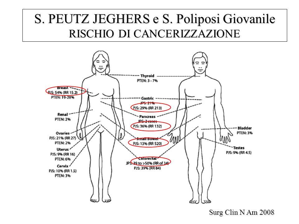 S. PEUTZ JEGHERS e S. Poliposi Giovanile RISCHIO DI CANCERIZZAZIONE