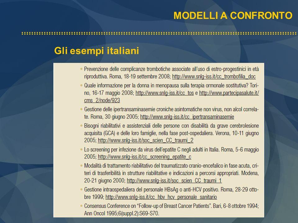 MODELLI A CONFRONTO Gli esempi italiani