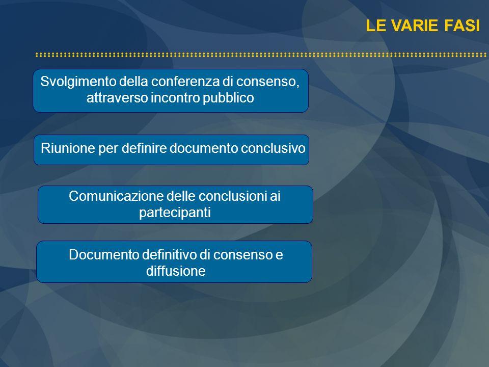 LE VARIE FASI Svolgimento della conferenza di consenso, attraverso incontro pubblico. Riunione per definire documento conclusivo.