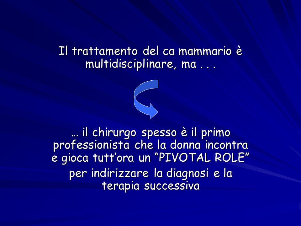 Il trattamento del ca mammario è multidisciplinare, ma . . .