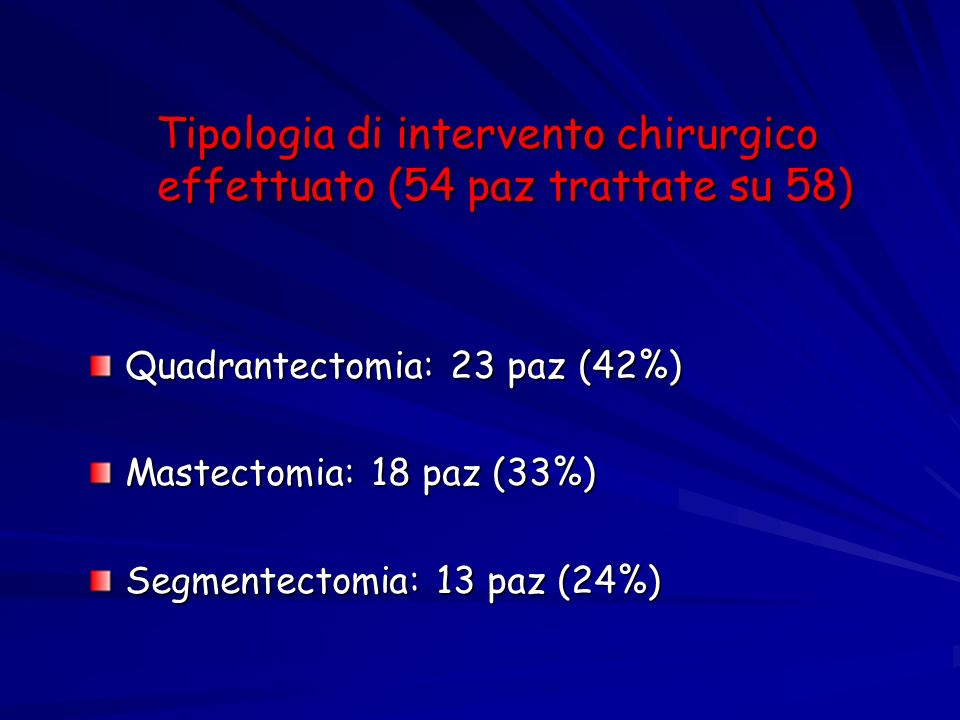 Tipologia di intervento chirurgico effettuato (54 paz trattate su 58)